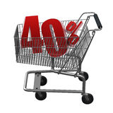 Shopping cart with red discount. Shopping cart with 40% discount in red vector illustration