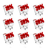 Shopping carts with discount prices Royalty Free Stock Photography
