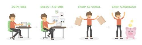 Shopping and cashback set. Stock Images