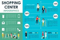 Shopping Center concept Retail infographic flat web vector illustration. Stock Photos