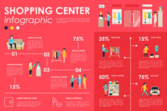Shopping Center concept Retail infographic flat web vector illustration. Info, Graphic, People, Room, Shop, Boutique Royalty Free Stock Photo