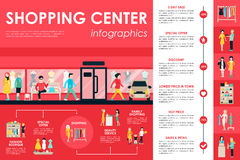 Shopping Center concept Retail infographic flat web vector illustration. Info, Graphic, People, Room, Shop, Boutique Royalty Free Stock Image