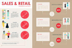 Shopping Center concept Retail infographic flat web vector illustration.  Stock Photo