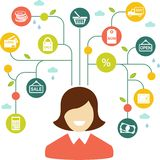 Shopping concept. Silhouette of a woman with many shopping icons Stock Photos