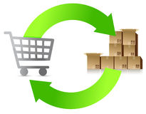 Shopping cycle illustration design Stock Photography