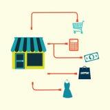 Shopping  design Royalty Free Stock Photos