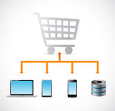Shopping for electronics. illustration design Royalty Free Stock Image