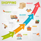 Shopping Infographic. In Flat style icons on theme of retail sales, online shopping, delivery of goods, such as sale, shop, cash discounts. Vector for Brochure Stock Photo