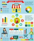 Shopping infographics set for business process, order and delivery Royalty Free Stock Photography