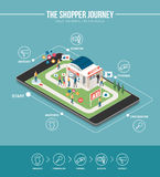 The shopping journey. Shopping experience marketing infographic: customer journey and store on a digital touch screen tablet, successful strategies concept Stock Images
