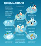 Shopping Mall Infographic. Isometric shopping mall infographic with fast food clothing shoes electronics entertainments malls vector illustration Royalty Free Stock Photos