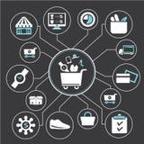 Shopping, modern trade Royalty Free Stock Photos