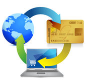 Shopping on net concept Stock Photos