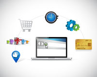 Shopping tech concept illustration design Royalty Free Stock Photo