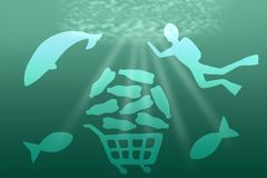 shopping underwater. plastic pollution concept