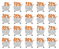 Shoppingcart. And discount; sale; vector illustration Royalty Free Stock Images