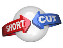 Short Cut Words Around Sphere Shortcut Easy Route Royalty Free Stock Image