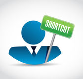 Shortcut avatar icon sign concept Stock Images