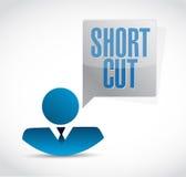 Shortcut avatar sign concept illustration Royalty Free Stock Photos