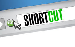 Shortcut browser sign concept Royalty Free Stock Photography