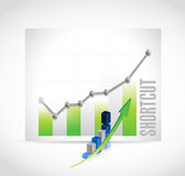 Shortcut business charts sign concept illustration Stock Photography
