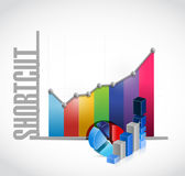 Shortcut business color graph sign concept Royalty Free Stock Photography