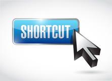 Shortcut button sign concept Stock Photos