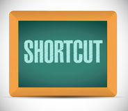Shortcut chalkboard sign concept Royalty Free Stock Photo