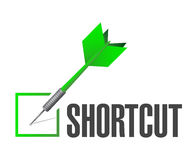 Shortcut check mark sign concept Royalty Free Stock Photography