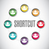 Shortcut contacts sign concept illustration Stock Image