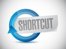 Shortcut cycle sign concept illustration design Royalty Free Stock Photo