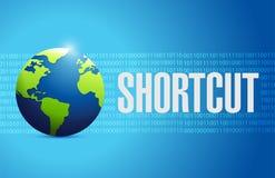 Shortcut international globe sign concept Royalty Free Stock Photo