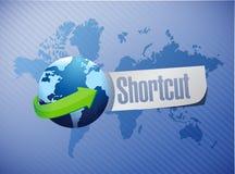 Shortcut international sign concept Stock Photography