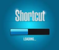 Shortcut loading bar sign concept Stock Image
