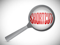 Shortcut magnify glass review sign concept Royalty Free Stock Image