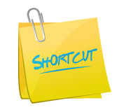 Shortcut memo post sign concept Stock Images
