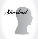 Shortcut mind sign concept illustration Royalty Free Stock Photo