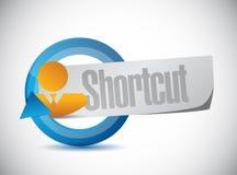 Shortcut people sign concept illustration Stock Image