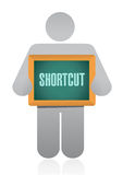 Shortcut people sign concept illustration Royalty Free Stock Photos
