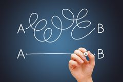 Shortcut From Point A to Point B Concept royalty free stock photo