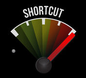 Shortcut speedometer sign concept Royalty Free Stock Photography