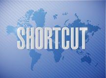 Shortcut world sign concept illustration Royalty Free Stock Photos