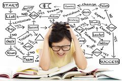 Shouting and tired student girl with complex flow planning. Over white background Stock Photo