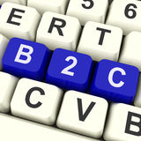 Show business di chiavi di B2c all'affare o alla vendita del consumatore Fotografia Stock