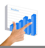 Showing a bar chart Royalty Free Stock Images