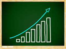 Showing graph on Green board. With wooden frame Royalty Free Stock Photo