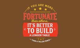 Si usted es más afortunado que otros, él el ` s mejor para construir una tabla más larga que una cerca más alta libre illustration