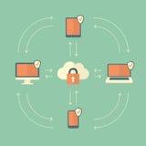 Sichere Wolke synchronisieren Daten zwischen Geräten Lizenzfreie Stockfotos