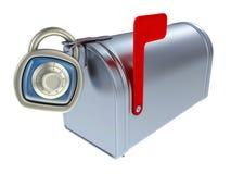 Sicherheit der Mailbox lizenzfreie abbildung