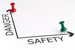 Sicherheitsdiagramm mit grünem Stift Stockbild